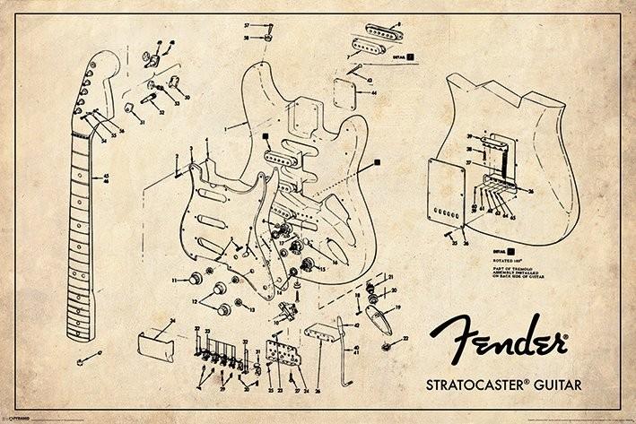 Fender - Exploding Stratocaster Affiche
