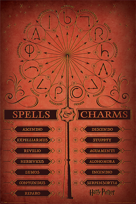Harry Potter - Spells & Charms Affiche