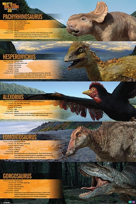 WALKING WITH DINOSAURS - dino profiles Affiche