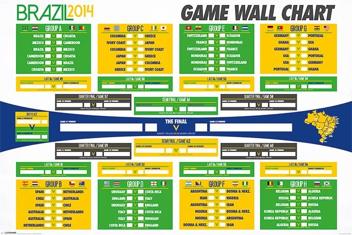 Juliste  Brazil 2014 World Cup - Wall Chart