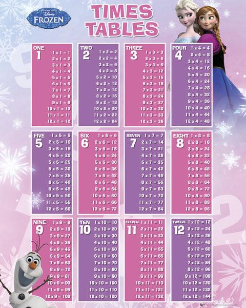 Juliste Frozen: huurteinen seikkailu - Times Table