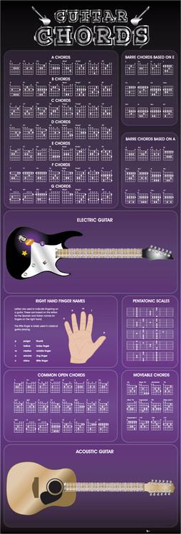Juliste Guitar Chords