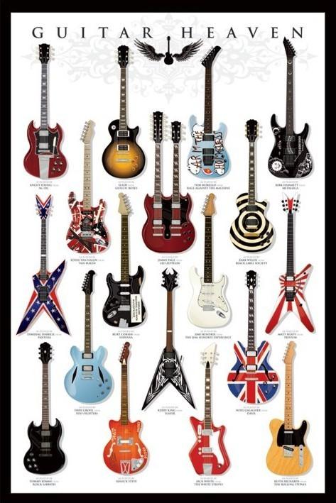 Juliste  Guitar heaven