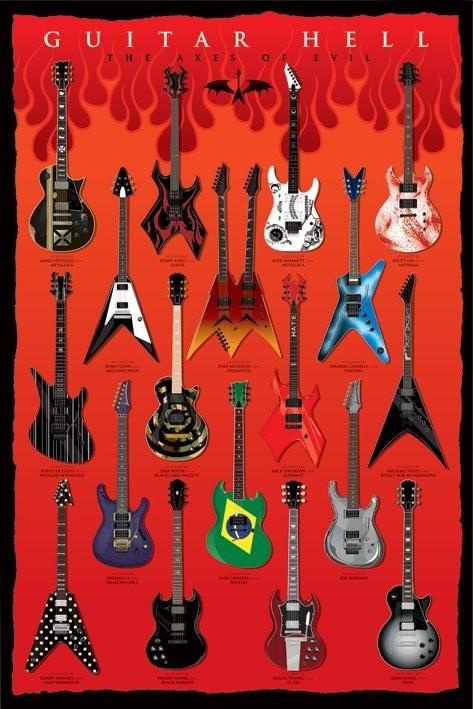 Juliste Guitar hell - the axesod evil