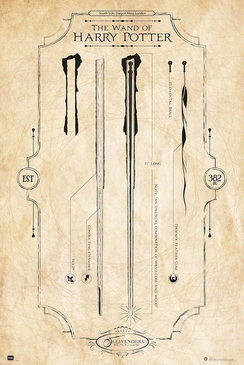 Juliste  Harry Potter - The Wand