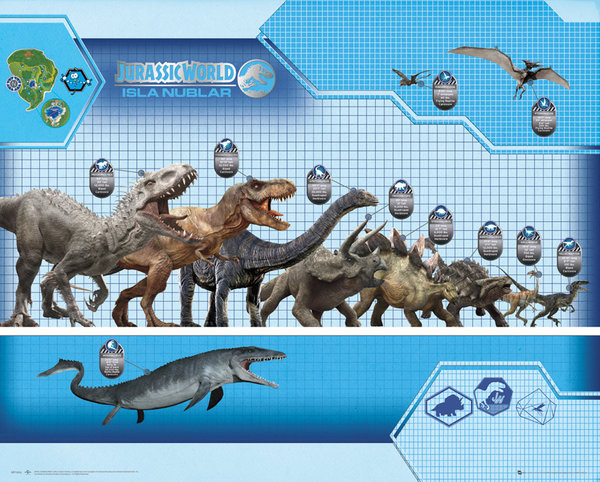 Juliste Jurassic World - Size Chart