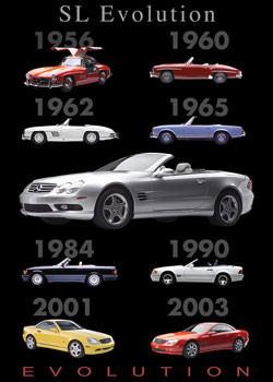 Juliste SL evolution