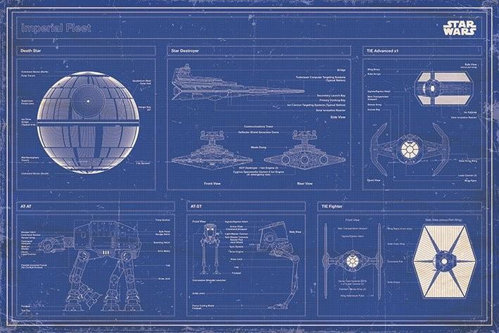Juliste Star Wars - Imperial Fleet Blueprint