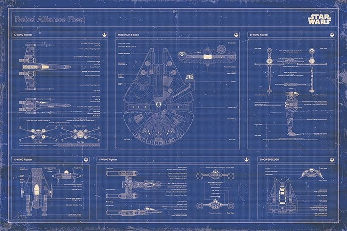 Juliste Star Wars - Rebel Alliance Fleet Blueprint