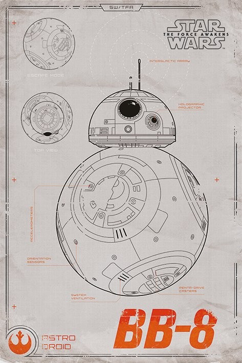 Juliste Tähtien sota: Episodi VII – The Force Awakens - BB-8