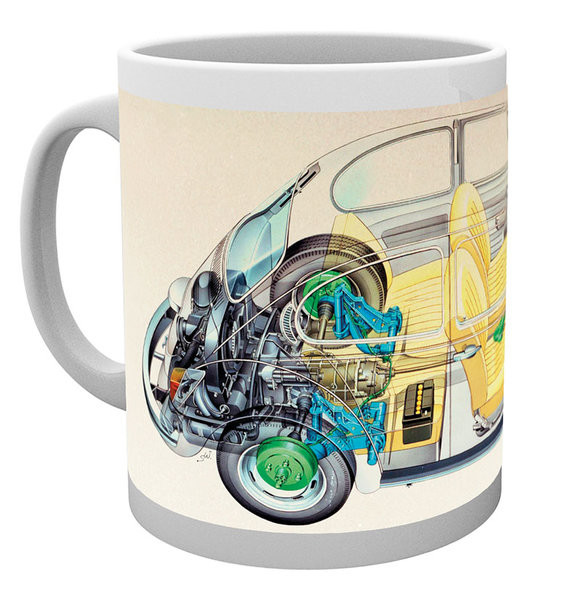 VW - Cross Section Mug
