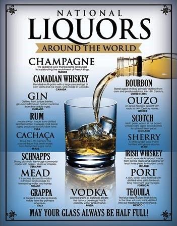 National Liquors Plaque métal décorée