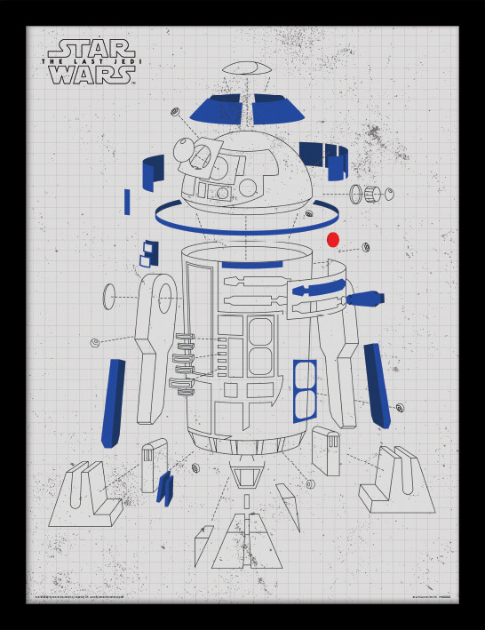 Star Wars The Last Jedi - R2-D2 Exploded View Framed poster | Buy at ...
