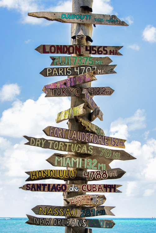 Art Print on Demand Destination Signs - Key West