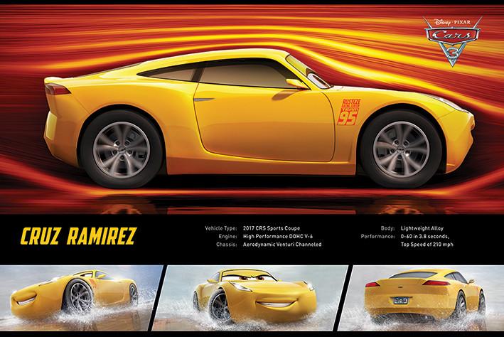 Cars 3 - Cruz Ramirez Stats Poster