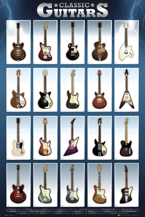 Classic guitar Poster