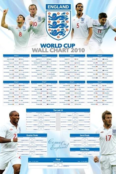 Poster  England wall chart