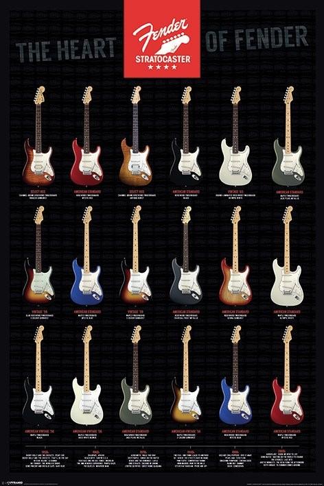 Poster Fender - Stratocaster, the Heart of Fender