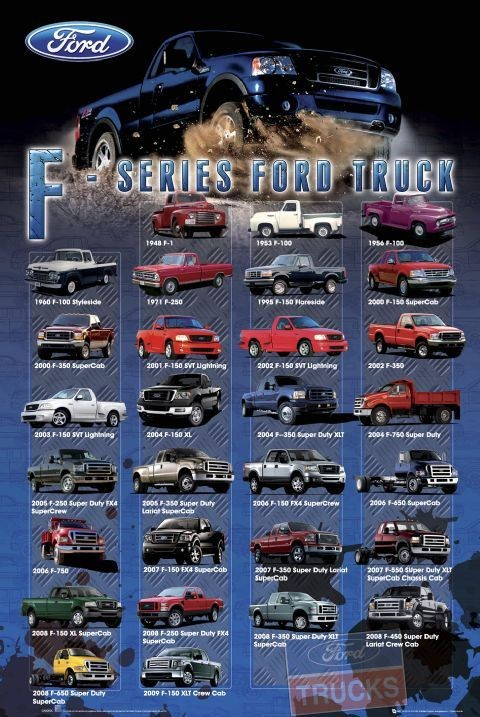 Ford - f series trucks Poster