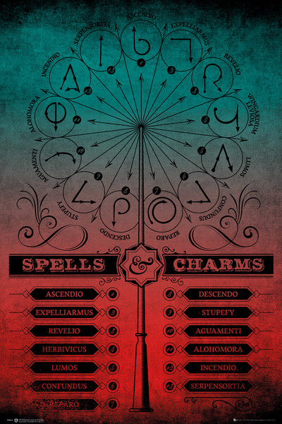 Harry Potter Posters And Prints Buy Online At Europosters