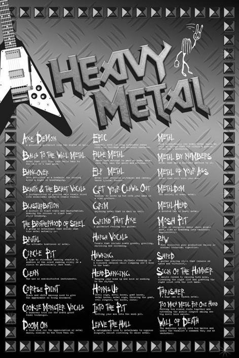 Pôster Heavy metal slang