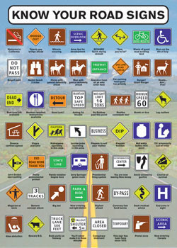 Know your road signs U.S Poster
