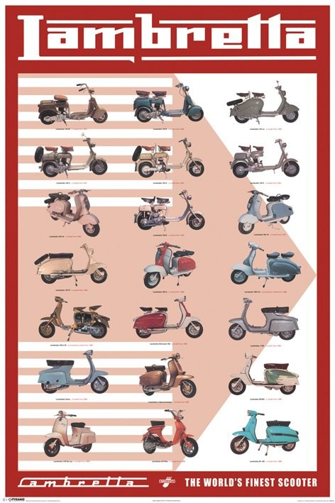 Lambretta - evolution Poster