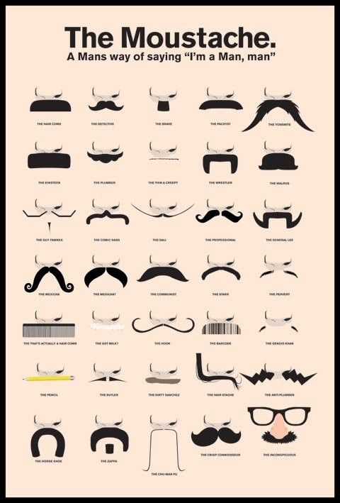 MOUSTACHE - a manu0026#39;s way of saying Poster : Sold at Europosters