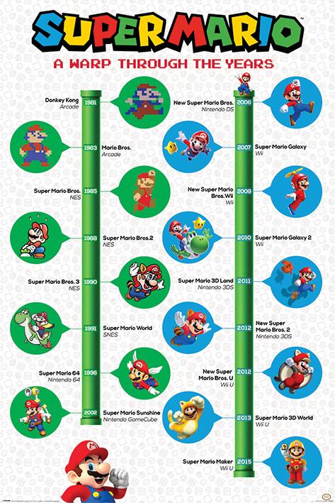 Poster Super Mario - A Warp Through The Years