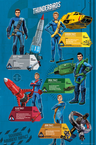 Poster Thunderbirds - Are Go - Profiles