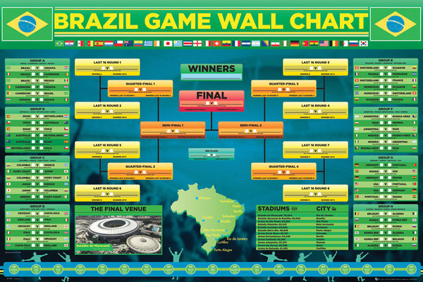 World cup - Wallchart 2014 Poster