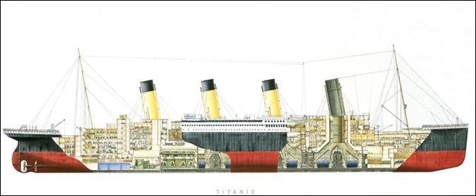 Reprodução do quadro Titanic - Cutaway