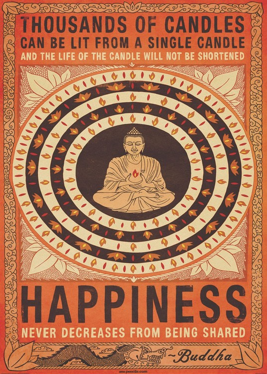 Thousand of Candles - Buddha, Happiness Wallpaper Mural
